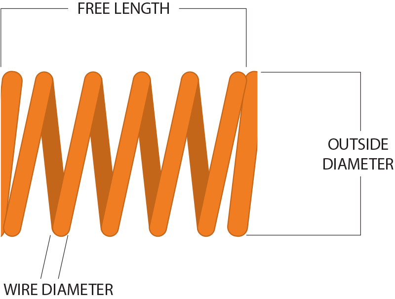 Compression Spring Diagram